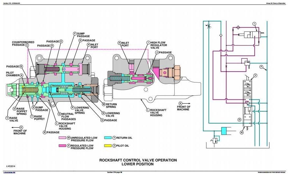 5425 john deere solenoid wiring diagram library of wiring diagrams u2022 rh sv ti com 5425 John Deere Parts Manual 5425 John Deere Light Switch Wiring Diagram