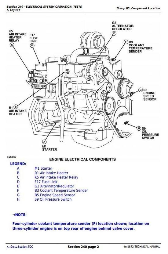 John Deere 5320N, 5420N and 5520N (USA) Diagnostic and Test Technical Manual (tm1872)