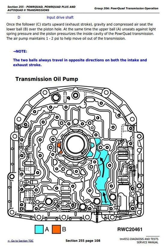 John Deere 6010, 6110, 6210, 6310, 6410,6510, 6610, 6810, 6910(S,SE) Tractors Diagnosis&Tests Manual