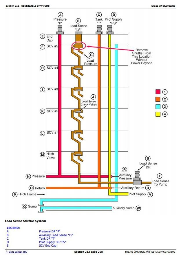 john deere 8110 8201 8310 and 8410 2wd or mfwd tract rh sellfy com John Deere 4100 Electrical Diagram John Deere 140 Electrical Diagram