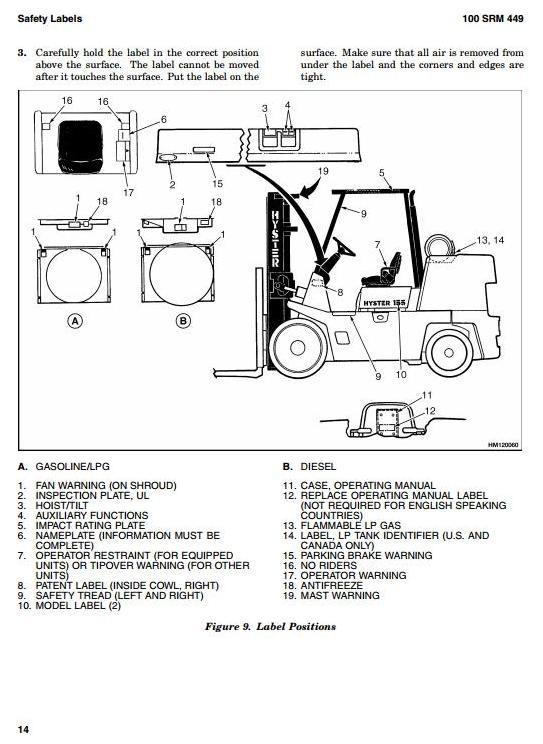 hyster b024 series s6 00xl s135xl s135xl2 s7 00xl rh sellfy com Hyster 15 000 Lb Fork Lift T200 Hyster Forklift Models