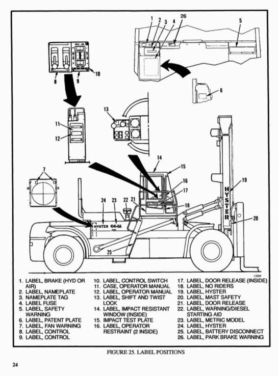 Hyster H700 Parts Manual Cheap Hyster Service Manual Challenger Ha