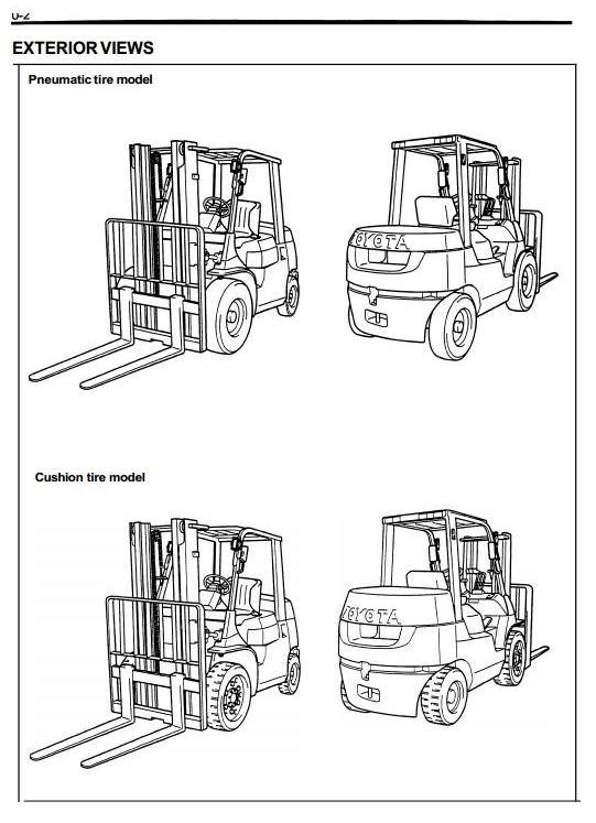 Toyota Diesel Forklift Truck 7fdu15 7fdu18 7fdu20 7rhsellfy: Toyota 7 Series Fork Lift Wiring Diagram At Gmaili.net