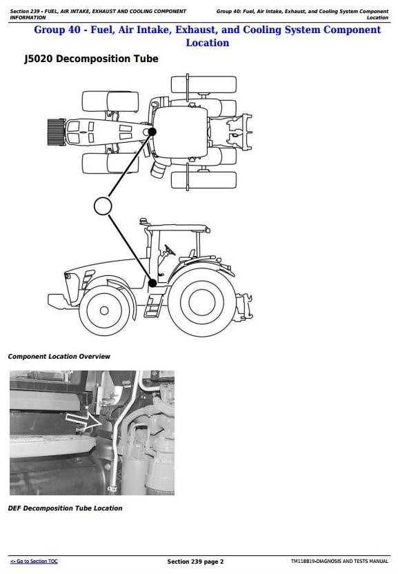 John Deere 7210R,7230R, 7250R, 7270R,7290R, 7310R Tractors Diagnosis&Tests Service Manual (TM118819)