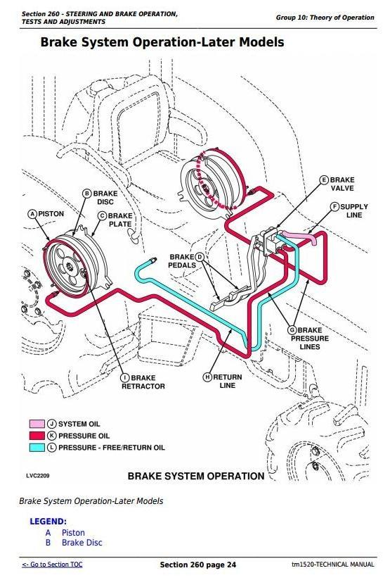 Deere Tractors 5200 5300 5400 And 5500 All Inclusive. Deere Tractors 5200 5300 5400 And 5500 All Inclusive Diagnostic Repair Technical Manual. John Deere. John Deere 5200 Tractor Wiring At Scoala.co