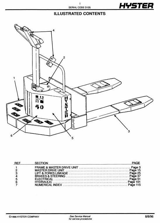 Hyster Electric Pallet Jack D135 Series: B40XL, B60XL, W40XL, W60XL Spare Parts List, EPC