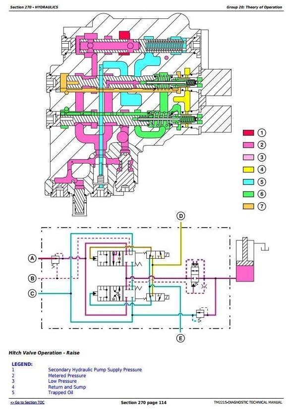 John Deere 8230T, 8330T & 8430T Tracks Tractors Diagnosis and Tests Service Manual (TM2215)