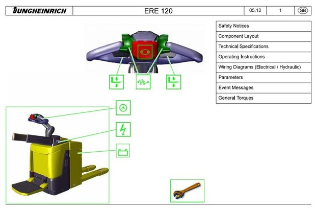 Jungheinrich Electric stacker ERE 120 (from 08.2012), ERE C20 (from 02.2015) Workshop Service Manual