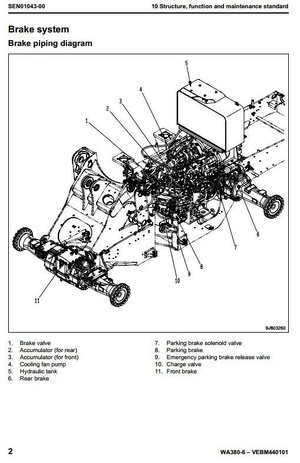 Komatsu Wheel Loader WA380-6 sn: H60051 and up Workshop Service Manual