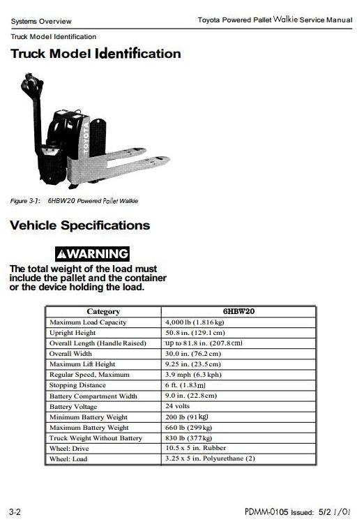 toyota lift truck manuals daily instruction manual guides u2022 rh testingwordpress co Reach Truck Controls Toyota Reach Lift
