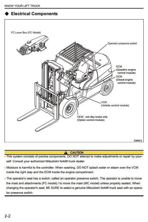 Mitsubishi Diesel Forklift Truck FD40N, FD45N, FD50CN, FD50N, FD55N Operating Instructions