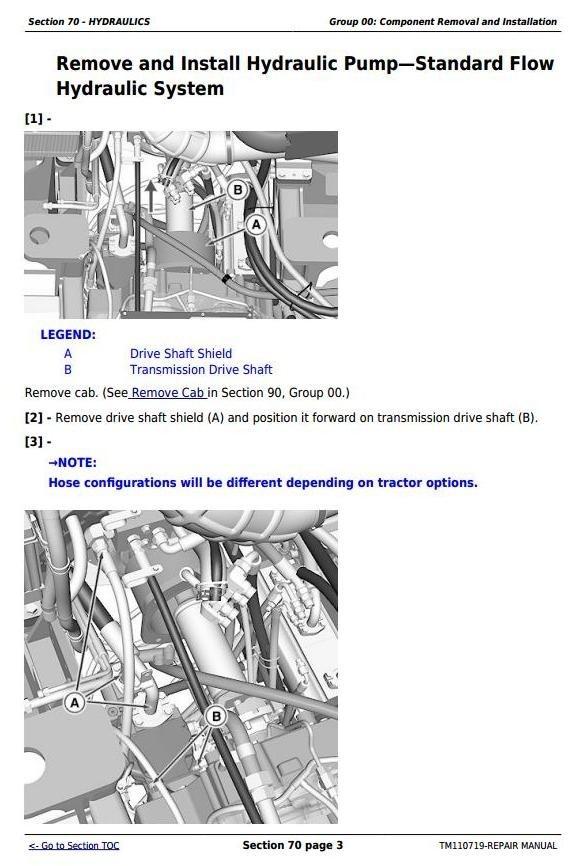 John Deere 9360R, 9410R, 9460R, 9510R, 9560R Articulated Tractors Service Repair Manual (TM110719)