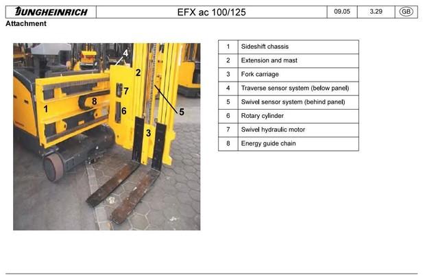 Jungheinrich Electrical Forklift Truck  EFX 410 , EFX 413 (10.04-03.13) Workshop Service Manual