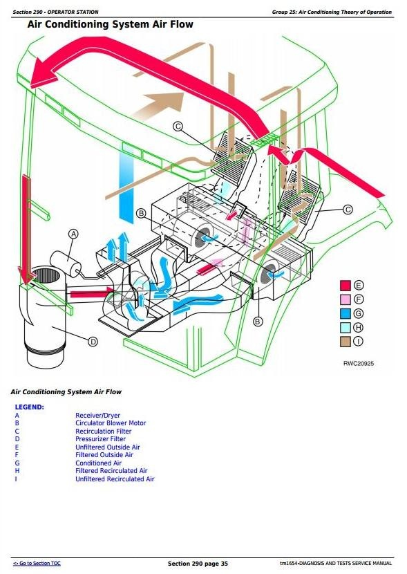 john deere 7210 7410 7510 tractors diagnosis and tes rh sellfy com john deere 7410 radio wiring diagram John Deere Ignition Switch Diagram
