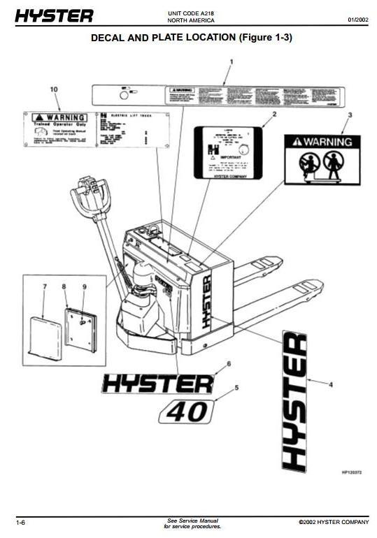 Hyster W40xt Manual - Sample User Manual • on