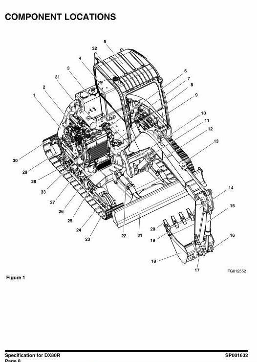 Doosan Excavator DX80R S/N: 50001 and Up Workshop Service Manual