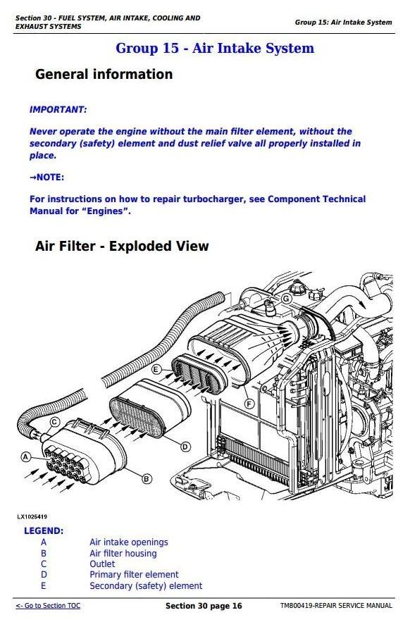 John Deere 6415, 6615 Classic, 6110E, 6125E South America Tractors Repair Manual (TM800419)