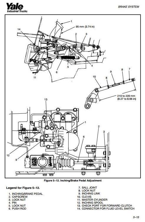 Yale Forkift (E177) GDP 20/25/30 RF/TF, GLP 20/25/30 RF/TF Workshop Service Manual