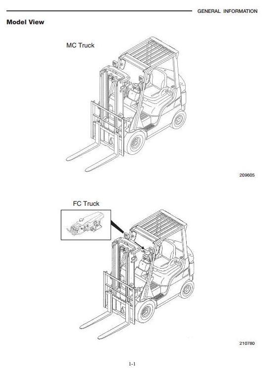Mitsubishi Diesel Truck FD10N, FD15N, FD18N, FD20CN, FD20N, FD25N, FD30N, FD35AN Service Manual