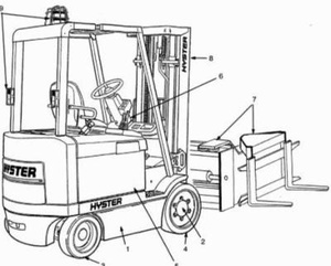 Hyster Electric Reach Truck  N30XMH with SN before C210V-1615 Spare Parts List, EPC