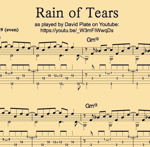 RAIN OF TEARS (David Plate) Fingerstyle Guitar Arrangement (TABs + Notes)