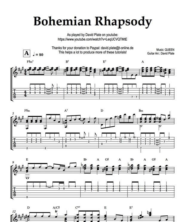 BOHEMIAN RHAPSODY (Queen) Tutorial for Fingerstlye Guitar