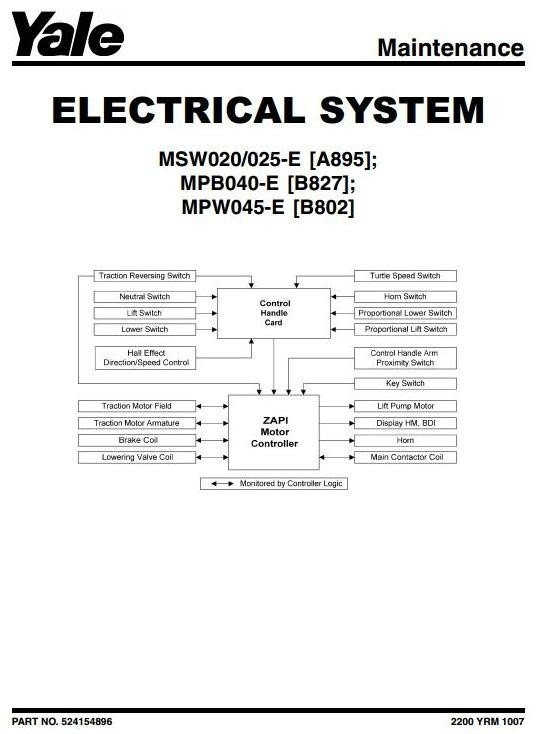 [DIAGRAM_0HG]  DIAGRAM] Wiring Yale Diagram Spe40 FULL Version HD Quality Diagram Spe40 -  DIAGRAM-ENDANGE.PORTOGRUARONLINE.IT | Wiring Yale Diagram Spe40 |  | portogruaronline.it