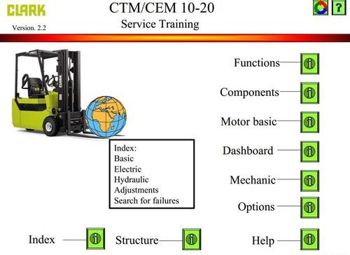 Fork Lift Motor Wiring Diagram - Wiring Diagrams ROCK