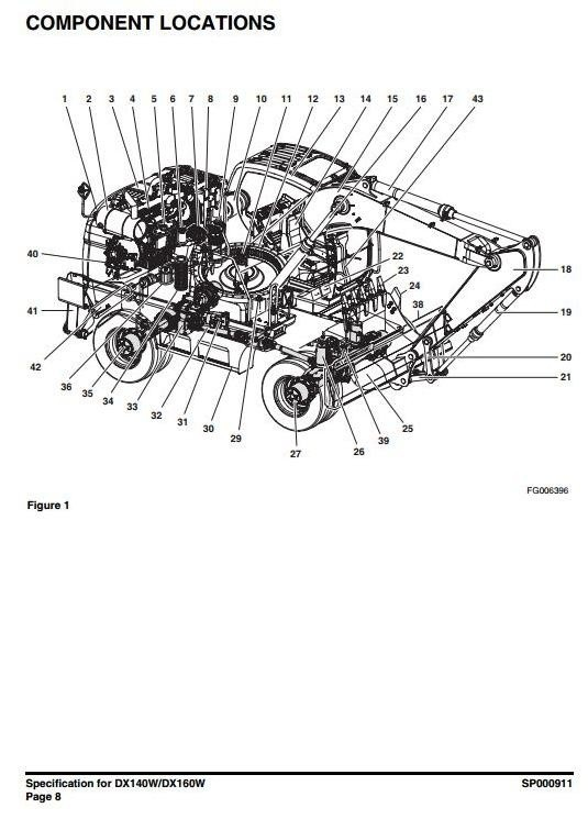 Doosan Wheeled Excavator Type DX140W, DX160W S/N: 5001