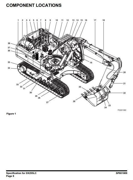 Doosan Crawler Excavator Type DX255LC S/N: 5001 and Up