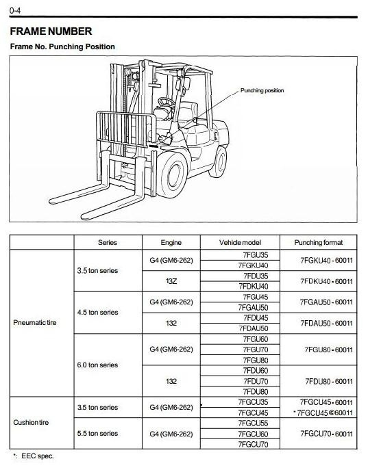 toyota forklift manuals