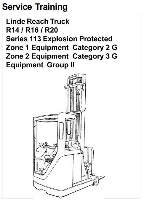 Linde Electric Reach Truck Type 113 Explosion Protecte
