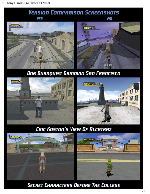Tony Hawk's Gaming Domination: The Rise and Fall of the Hawk Gaming Franchise