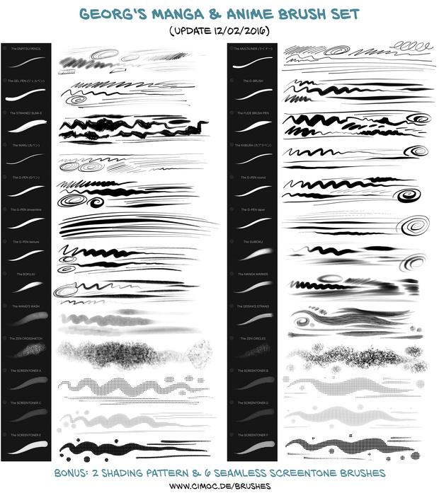 MANGA INK & ASIAN PAINT Brush Set: 32+ Procreate Brushes incl. Free Updates
