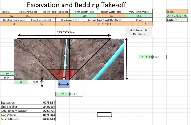 Sloped Trench Excavation