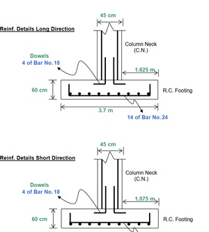 Single Isolated Rectangular Footing