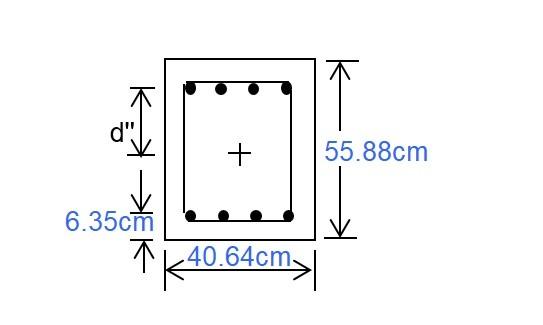 Column Analysis and Design