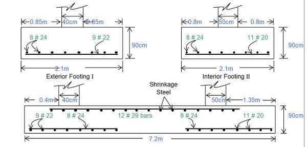 Complete Engineering Package