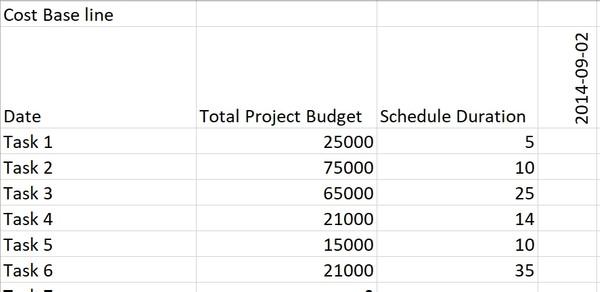 Cost Plan