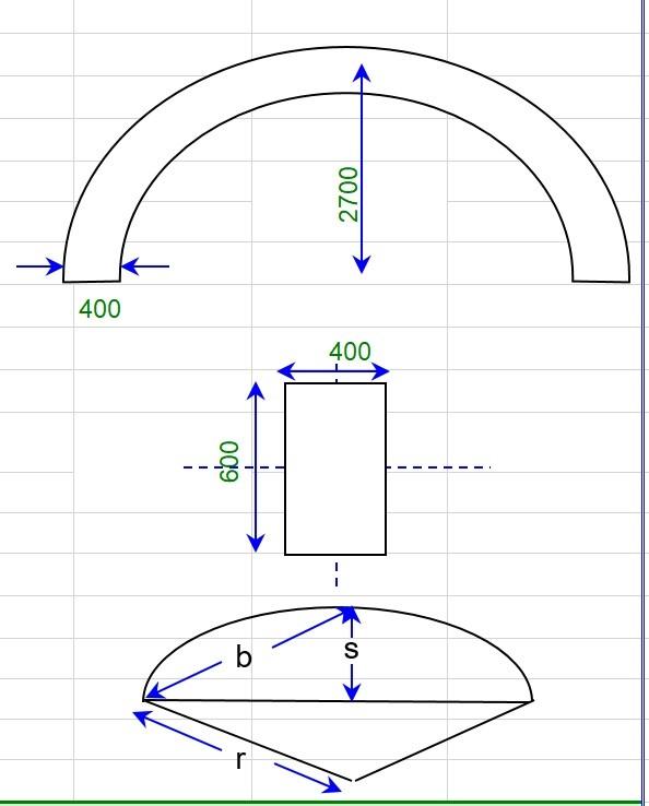 Column and Beam Designs