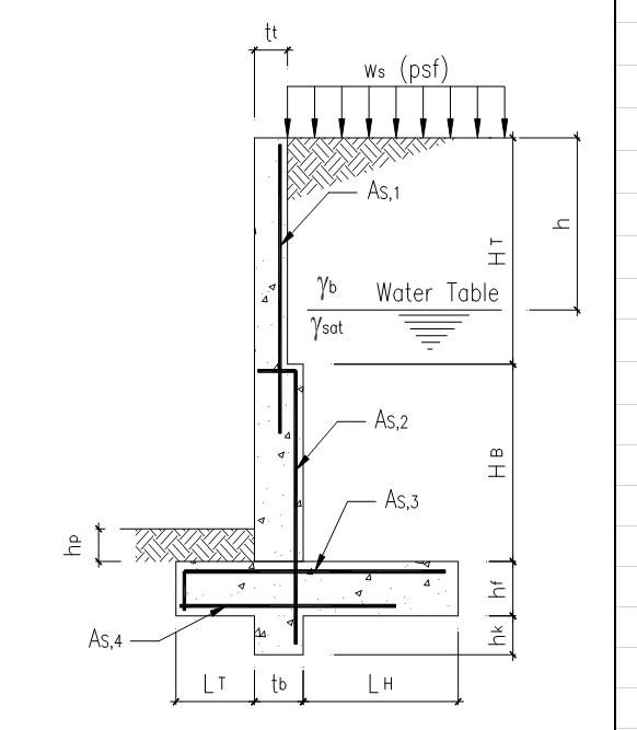 Basement Wall Design