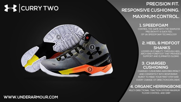 0880e6b6ff8c Curry 2 BasketBall Shoe Advertisement Poster PSD - SilentDesigns