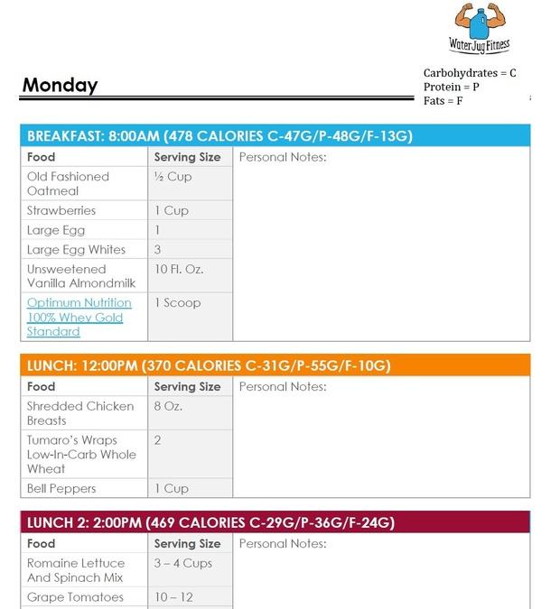 4400 calorie meal plan