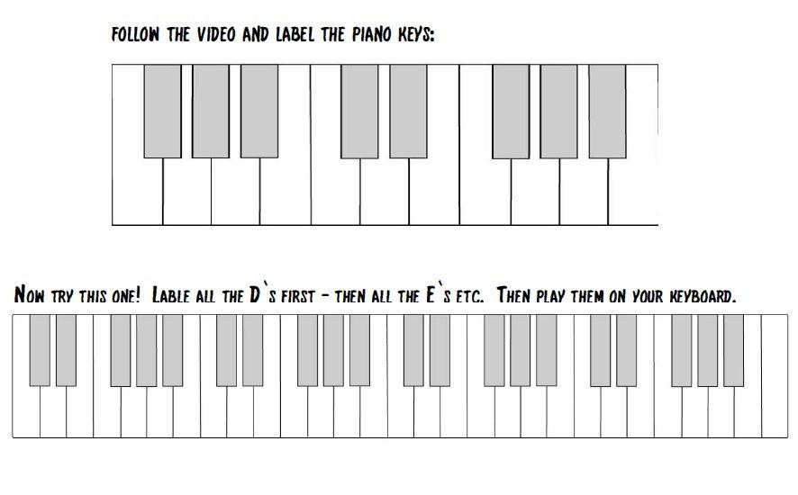 Blank Piano Keyboard Chart - pianovideolessons