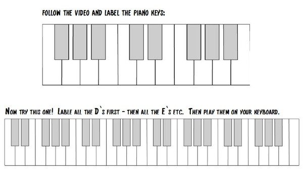 Blank Piano Keyboard Chart