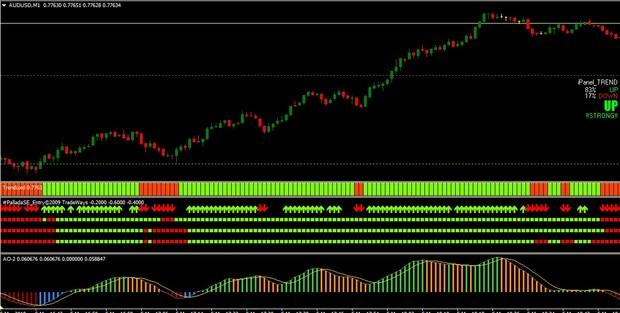 Estrategia de los trader