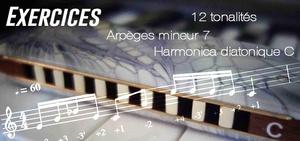 Exercices - Arpèges mineur 7 - Tonalité de Do - transposable (Musescore)