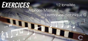 Exercices - Arpèges Majeur 7 - Tonalité de Do - transposable (Musescore)