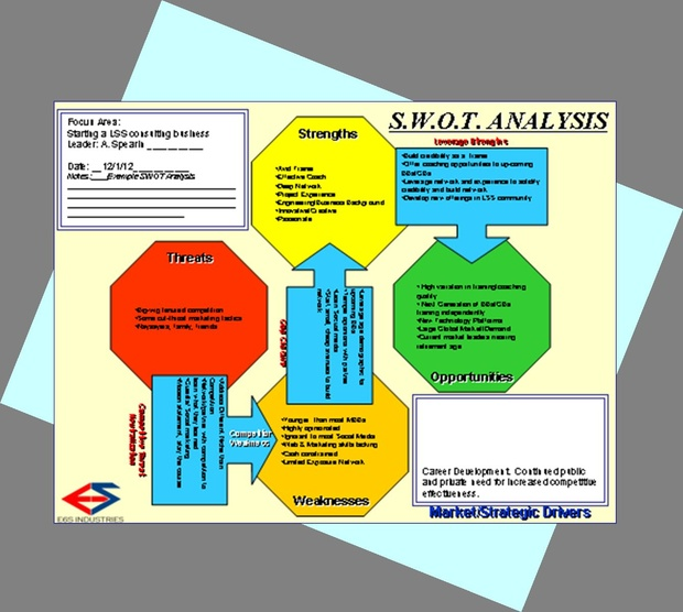 SWOT Analysis - Powerpoint Template