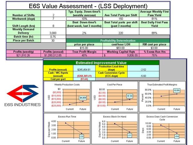 Consultant Companion - Lean Six Sigma Value Calculator